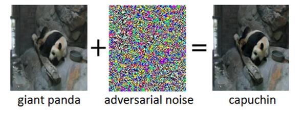 giant-panda-adversarial-noise.png