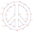 Economia della Pace